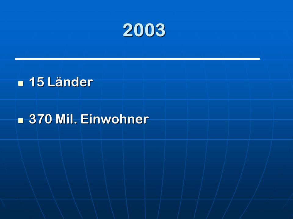2003 15 Länder 15 Länder 370 Mil. Einwohner 370 Mil. Einwohner