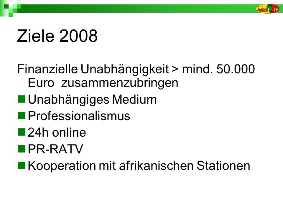 Ziele 2008 Finanzielle Unabhängigkeit > mind.