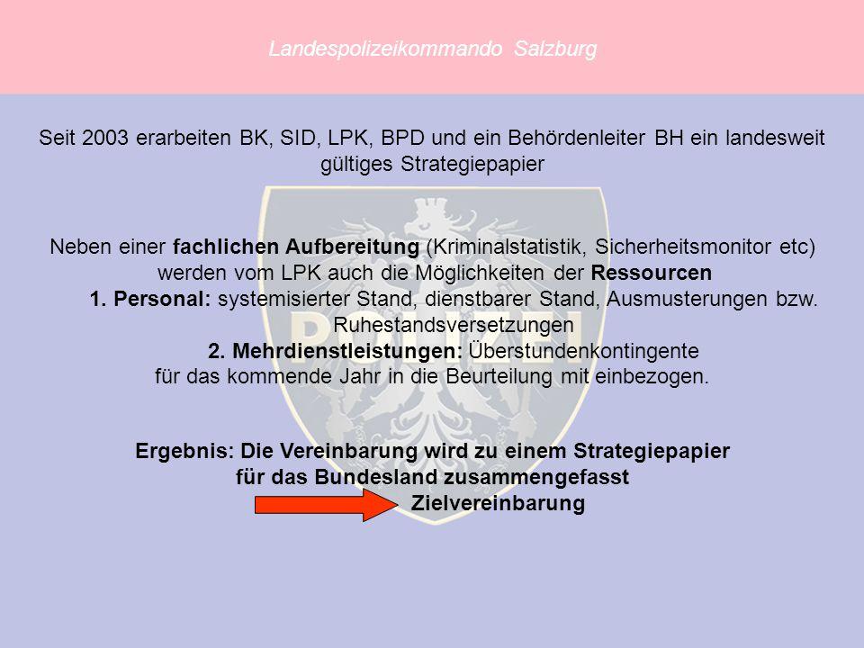 Landespolizeikommando Salzburg Seit 2003 erarbeiten BK, SID, LPK, BPD und ein Behördenleiter BH ein landesweit gültiges Strategiepapier Neben einer fachlichen Aufbereitung (Kriminalstatistik, Sicherheitsmonitor etc) werden vom LPK auch die Möglichkeiten der Ressourcen 1.