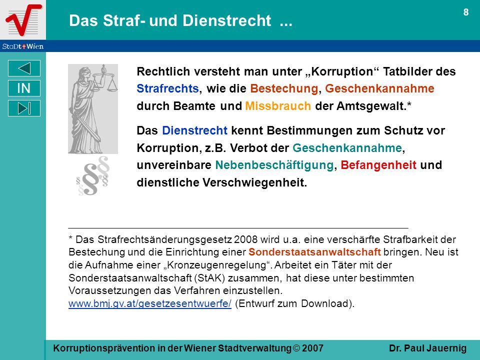 Korruptionsprävention in der Wiener Stadtverwaltung © 2007 Dr.