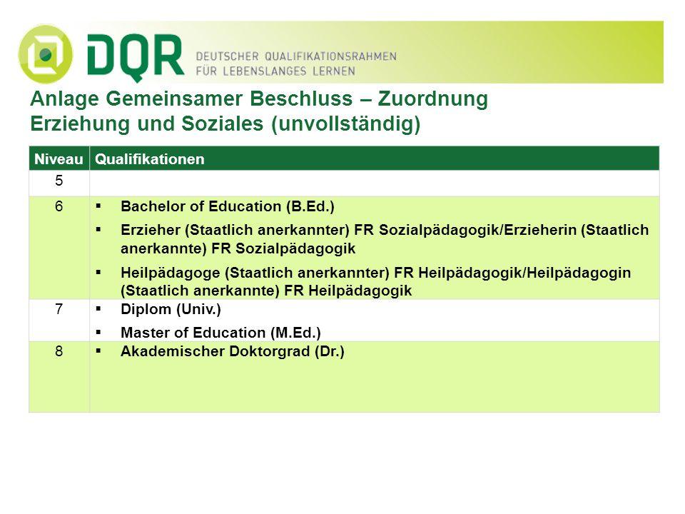 Anlage Gemeinsamer Beschluss – Zuordnung Erziehung und Soziales (unvollständig) NiveauQualifikationen 5 6 Bachelor of Education (B.Ed.) Erzieher (Staa