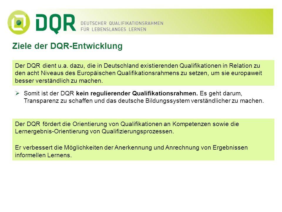 Ziele der DQR-Entwicklung Der DQR dient u.a. dazu, die in Deutschland existierenden Qualifikationen in Relation zu den acht Niveaus des Europäischen Q