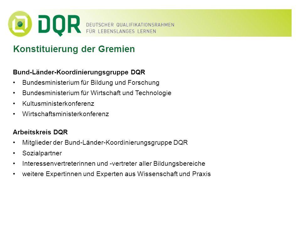 Konstituierung der Gremien Bund-Länder-Koordinierungsgruppe DQR Bundesministerium für Bildung und Forschung Bundesministerium für Wirtschaft und Techn