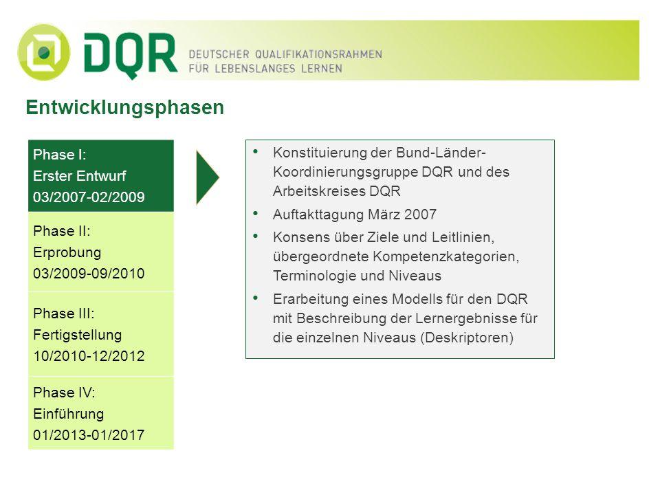 Erarbeitung eines Modells für den DQR Es ist das zentrale Ziel in allen Bereichen des deutschen Bildungssystems, den Lernenden den Erwerb einer umfassenden Handlungsfähigkeit zu ermöglichen.
