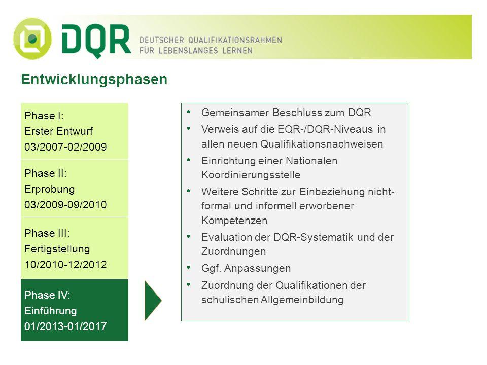 Gemeinsamer Beschluss zum DQR Mit der Unterzeichnung des Gemeinsamen Beschlusses zum DQR durch das Bundesministerium für Bildung und Forschung (BMBF), das Bundesministerium für Wirtschaft und Technologie (BMWi), die Kultusministerkonferenz (KMK) und die Wirtschaftsministerkonferenz (WMK) wurde im Mai 2013 die Grundlage für die Einführung des DQR geschaffen.