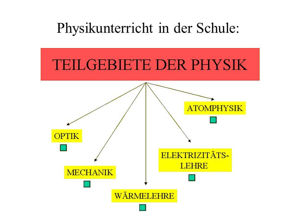 Physikunterricht in der Schule: