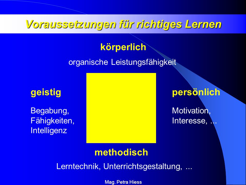 Mag. Petra Hiess Voraussetzungen für richtiges Lernen geistig methodisch körperlich persönlich Begabung, Fähigkeiten, Intelligenz organische Leistungs