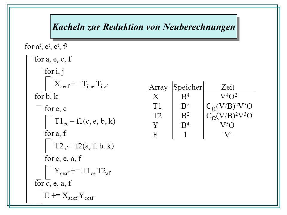 Kacheln zur Reduktion von Neuberechnungen for a t, e t, c t, f t for a, e, c, f for i, j X aecf += T ijae T ijcf for b, k for c, e T1 ce = f1(c, e, b, k) for a, f T2 af = f2(a, f, b, k) for c, e, a, f Y ceaf += T1 ce T2 af for c, e, a, f E += X aecf Y ceaf Array Speicher Zeit X B 4 V 4 O 2 T1 B 2 C f1 (V/B) 2 V 3 O T2 B 2 C f2 (V/B) 2 V 3 O Y B 4 V 5 O E 1 V 4