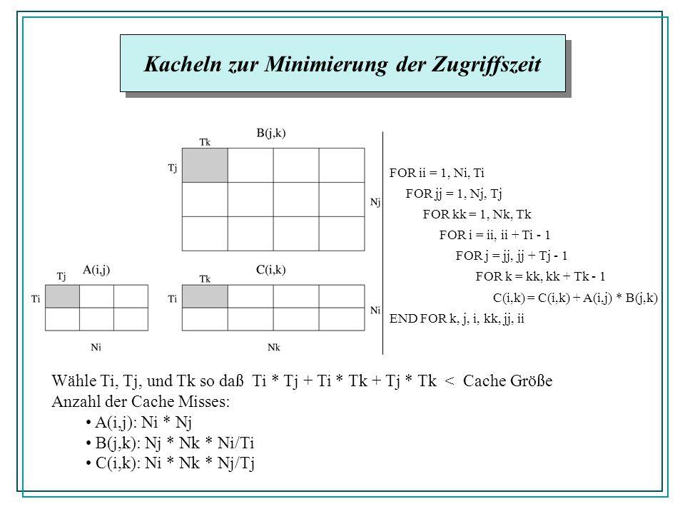 Kacheln zur Minimierung der Zugriffszeit FOR ii = 1, Ni, Ti FOR jj = 1, Nj, Tj FOR kk = 1, Nk, Tk FOR i = ii, ii + Ti - 1 FOR j = jj, jj + Tj - 1 FOR k = kk, kk + Tk - 1 C(i,k) = C(i,k) + A(i,j) * B(j,k) END FOR k, j, i, kk, jj, ii Wähle Ti, Tj, und Tk so daß Ti * Tj + Ti * Tk + Tj * Tk < Cache Größe Anzahl der Cache Misses: A(i,j): Ni * Nj B(j,k): Nj * Nk * Ni/Ti C(i,k): Ni * Nk * Nj/Tj