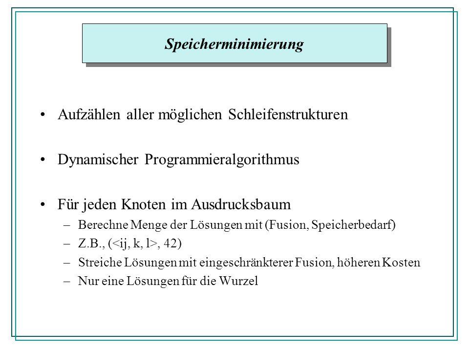 Aufzählen aller möglichen Schleifenstrukturen Dynamischer Programmieralgorithmus Für jeden Knoten im Ausdrucksbaum –Berechne Menge der Lösungen mit (F
