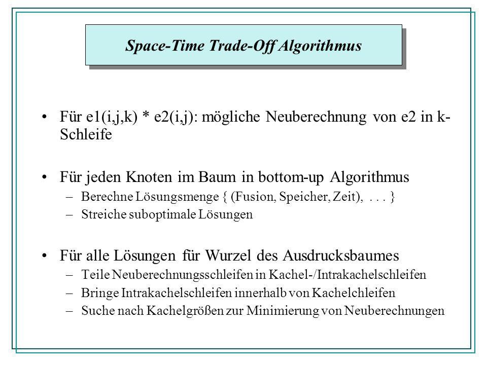 Für e1(i,j,k) * e2(i,j): mögliche Neuberechnung von e2 in k- Schleife Für jeden Knoten im Baum in bottom-up Algorithmus –Berechne Lösungsmenge { (Fusion, Speicher, Zeit),...