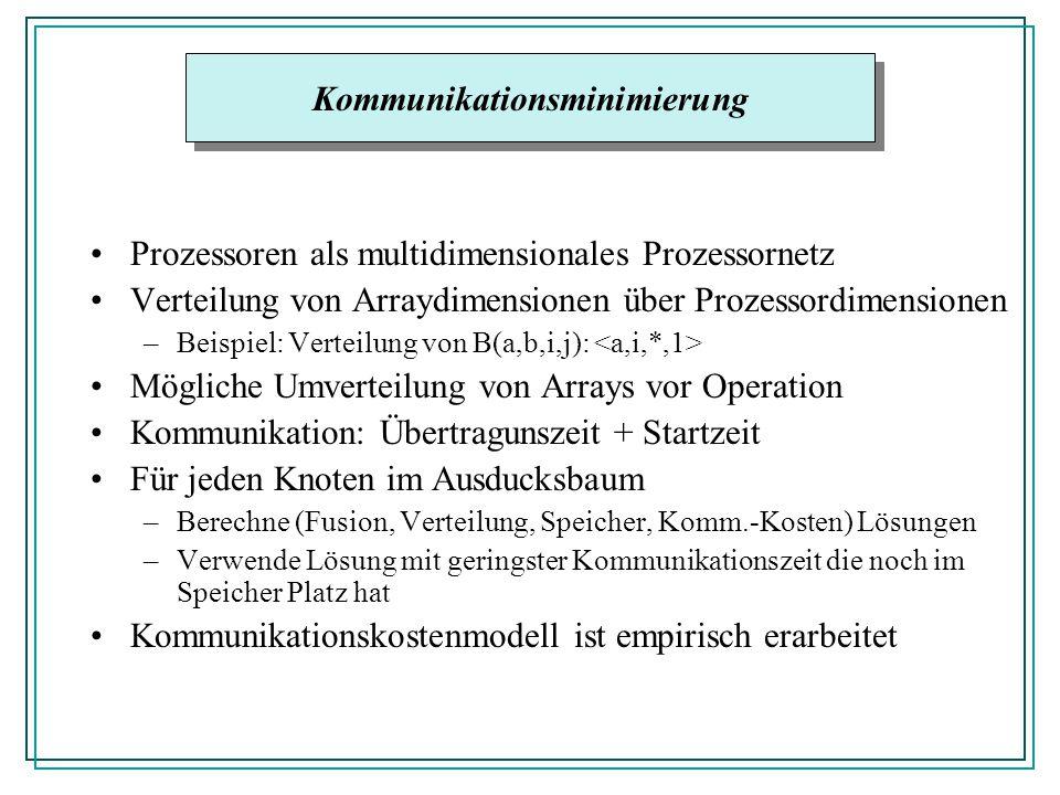 Prozessoren als multidimensionales Prozessornetz Verteilung von Arraydimensionen über Prozessordimensionen –Beispiel: Verteilung von B(a,b,i,j): Mögli