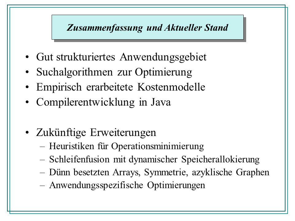 Gut strukturiertes Anwendungsgebiet Suchalgorithmen zur Optimierung Empirisch erarbeitete Kostenmodelle Compilerentwicklung in Java Zukünftige Erweite