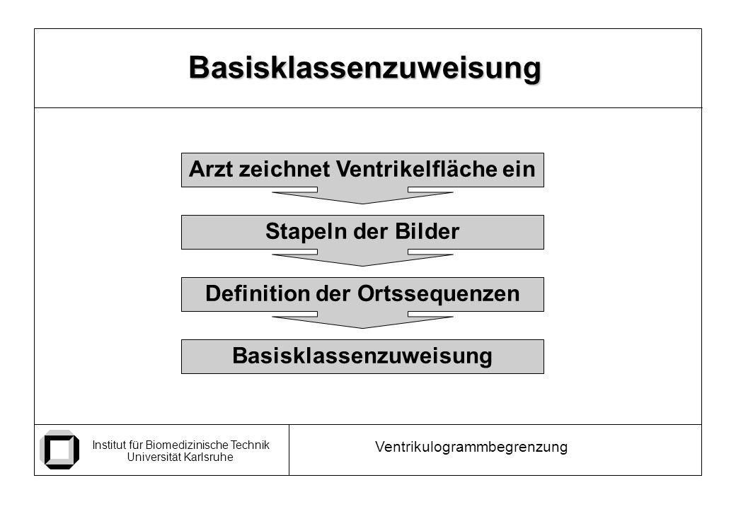 Institut für Biomedizinische Technik Universität Karlsruhe Ventrikulogrammbegrenzung Basisklassenzuweisung Arzt zeichnet Ventrikelfläche ein Stapeln der Bilder Definition der Ortssequenzen Basisklassenzuweisung