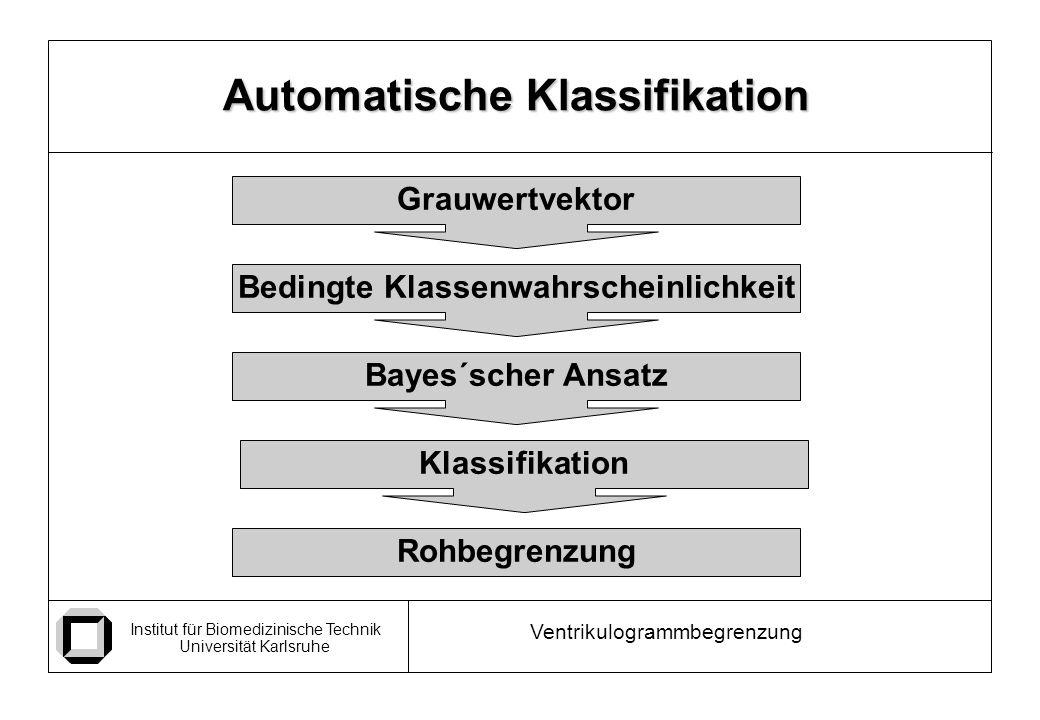 Institut für Biomedizinische Technik Universität Karlsruhe Ventrikulogrammbegrenzung Automatische Klassifikation Grauwertvektor Bedingte Klassenwahrscheinlichkeit Bayes´scher Ansatz Rohbegrenzung Klassifikation