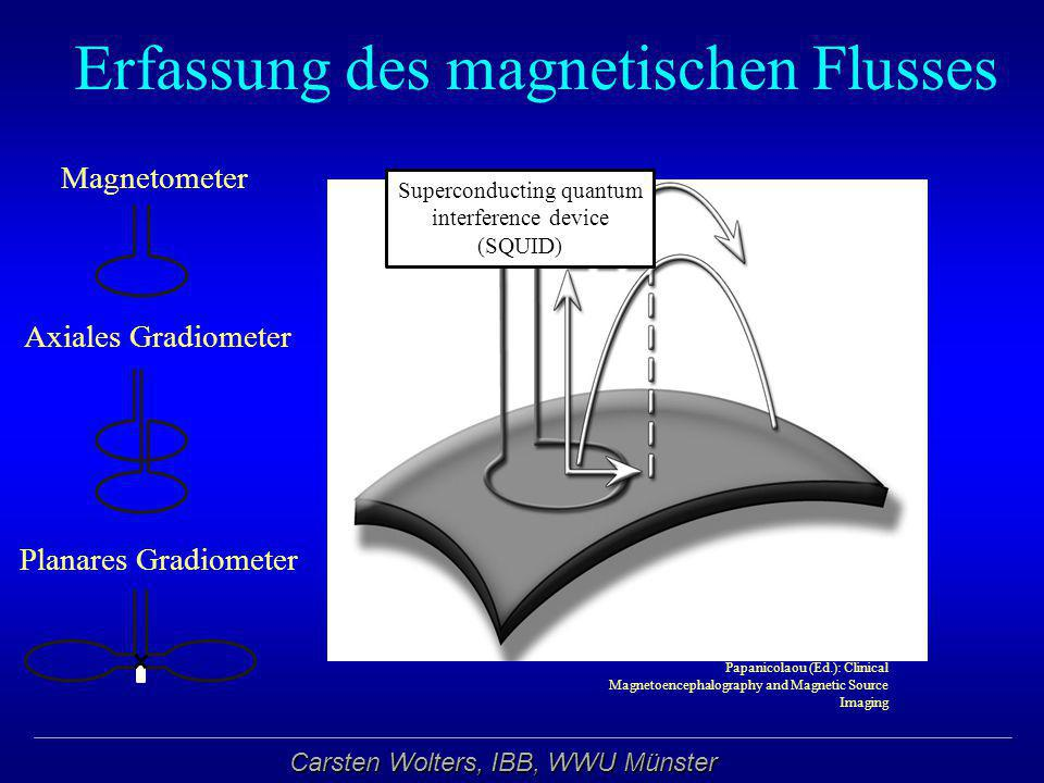 Carsten Wolters, IBB, WWU Münster Erfassung des magnetischen Flusses Magnetometer Axiales Gradiometer Planares Gradiometer Papanicolaou (Ed.): Clinica