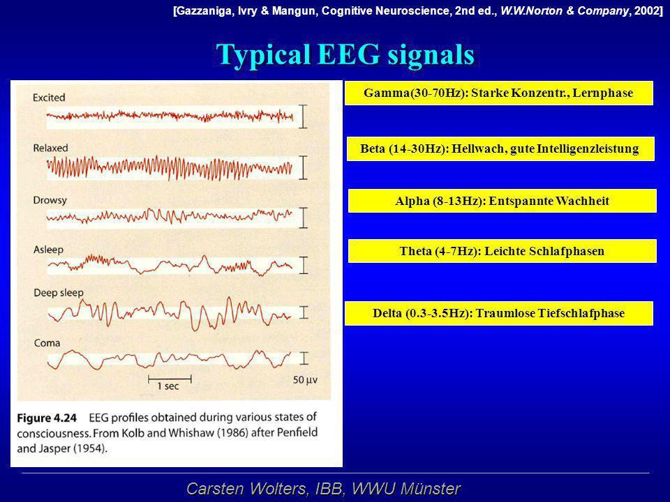 Carsten Wolters, IBB, WWU Münster Typical EEG signals [Gazzaniga, Ivry & Mangun, Cognitive Neuroscience, 2nd ed., W.W.Norton & Company, 2002] Delta (0