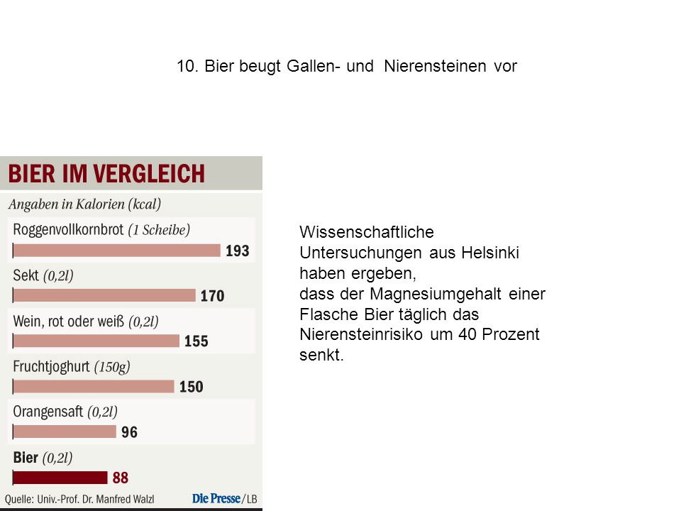 10. Bier beugt Gallen- und Nierensteinen vor Wissenschaftliche Untersuchungen aus Helsinki haben ergeben, dass der Magnesiumgehalt einer Flasche Bier