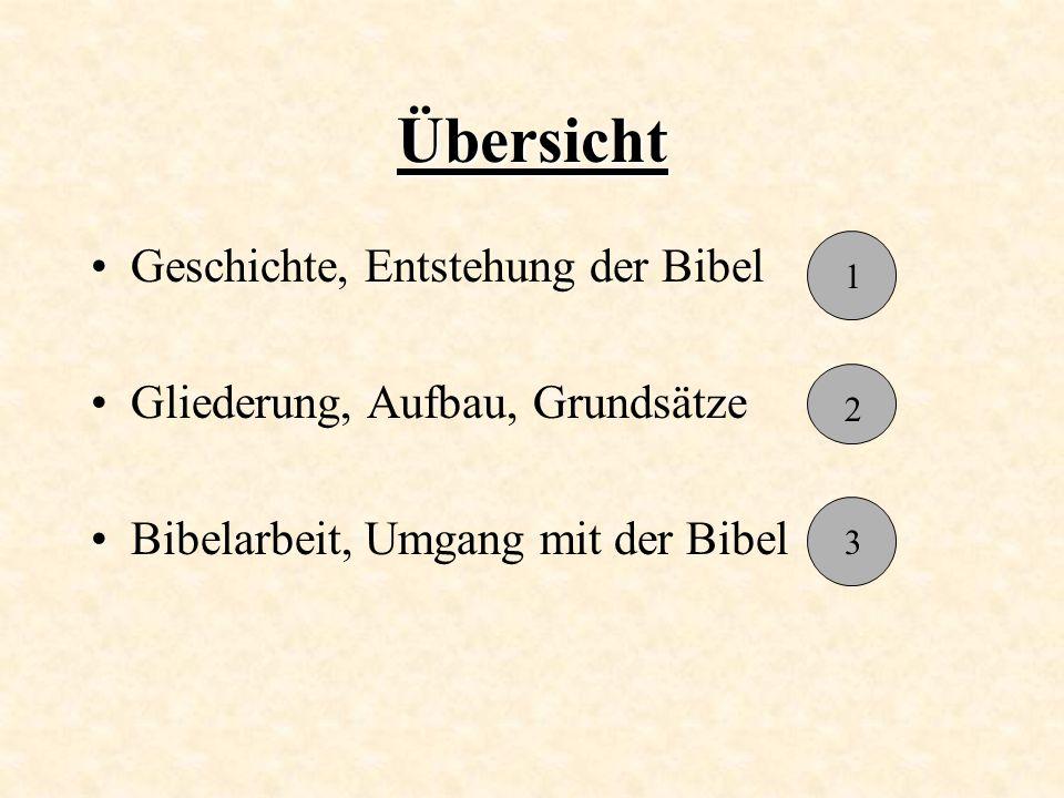 Übersicht Geschichte, Entstehung der Bibel Gliederung, Aufbau, Grundsätze Bibelarbeit, Umgang mit der Bibel 1 2 3