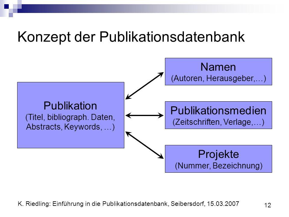 K. Riedling: Einführung in die Publikationsdatenbank, Seibersdorf, 15.03.2007 12 Konzept der Publikationsdatenbank Publikation (Titel, bibliograph. Da