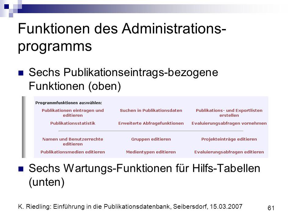 K. Riedling: Einführung in die Publikationsdatenbank, Seibersdorf, 15.03.2007 61 Funktionen des Administrations- programms Sechs Publikationseintrags-