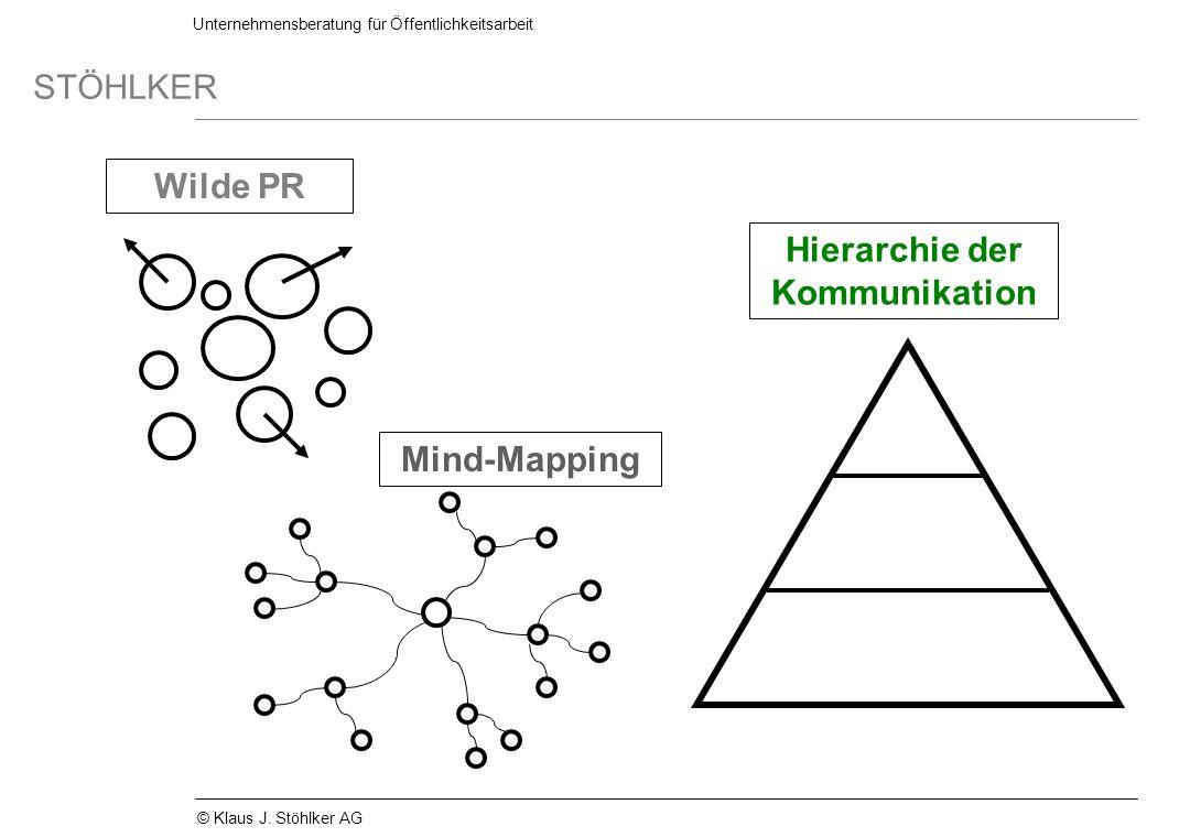 Unternehmensberatung für Öffentlichkeitsarbeit STÖHLKER © Klaus J. Stöhlker AG Wilde PR Mind-Mapping Hierarchie der Kommunikation