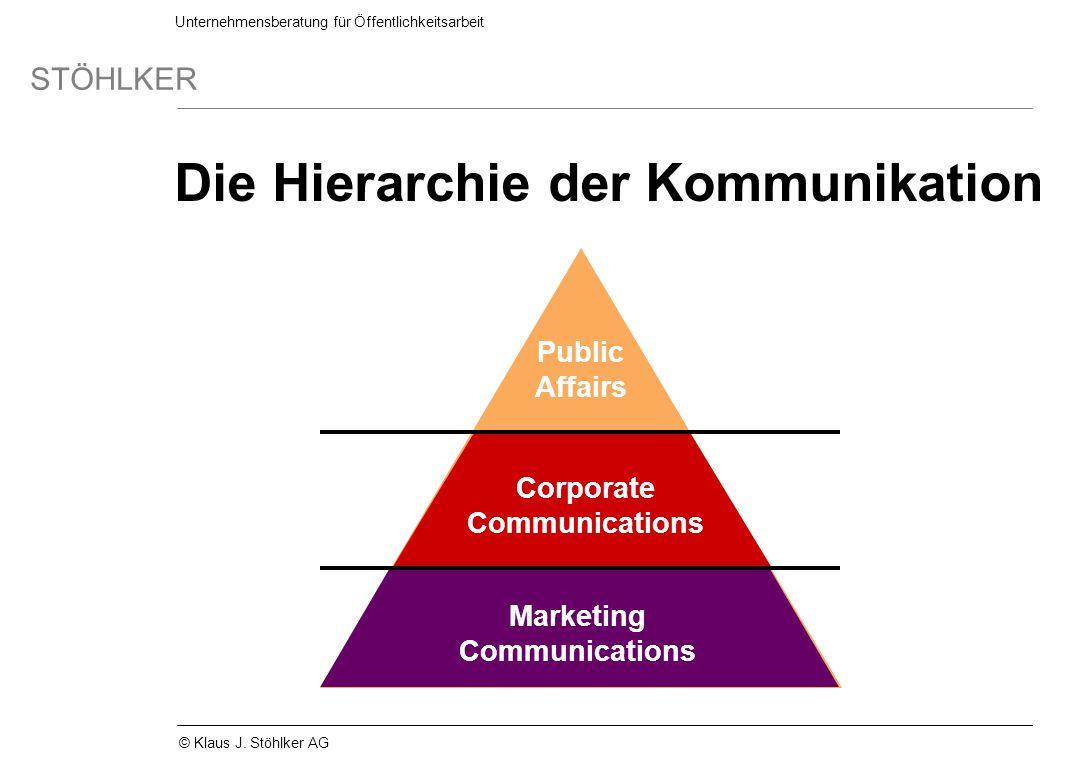 Unternehmensberatung für Öffentlichkeitsarbeit STÖHLKER © Klaus J. Stöhlker AG Public Affairs Corporate Communications Marketing Communications Die Hi