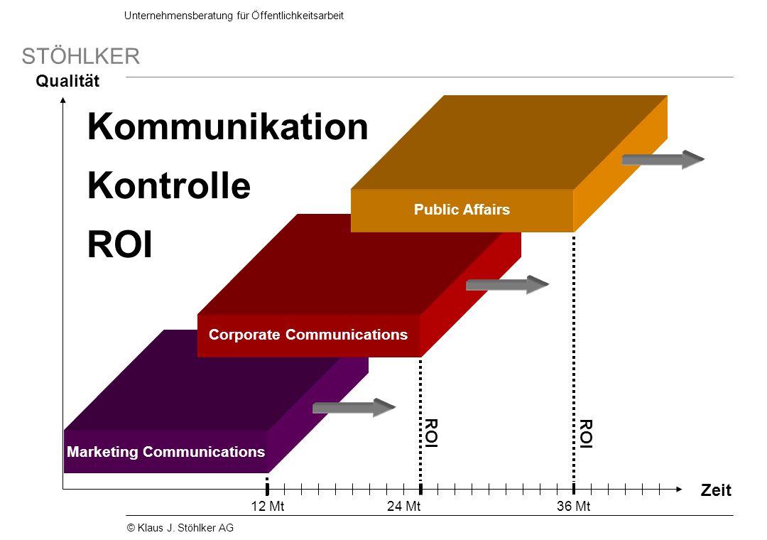 Unternehmensberatung für Öffentlichkeitsarbeit STÖHLKER © Klaus J. Stöhlker AG Kommunikation Kontrolle ROI Zeit Qualität 12 Mt24 Mt Marketing Communic