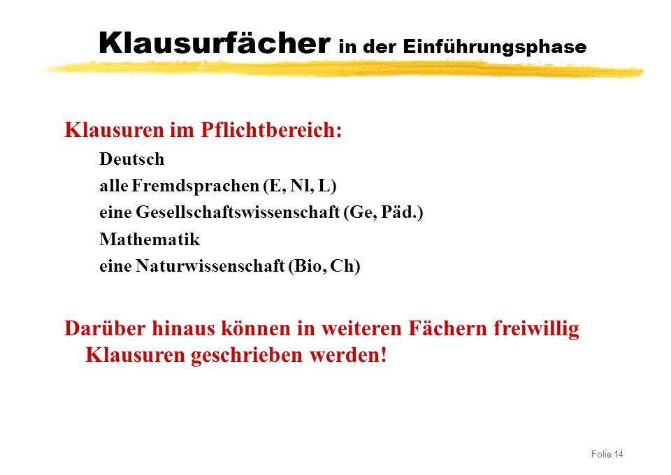 Folie 14 Klausurfächer in der Einführungsphase Klausuren im Pflichtbereich: Deutsch alle Fremdsprachen (E, Nl, L) eine Gesellschaftswissenschaft (Ge,
