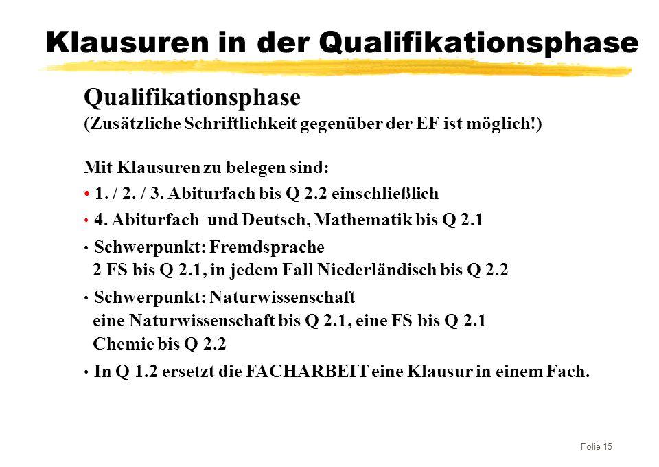 Folie 15 Klausuren in der Qualifikationsphase Qualifikationsphase (Zusätzliche Schriftlichkeit gegenüber der EF ist möglich!) Mit Klausuren zu belegen
