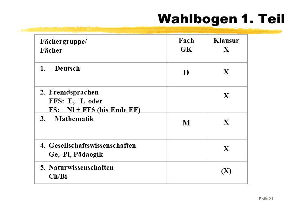 Folie 21 Wahlbogen 1. Teil Fächergruppe/ Fächer Fach GK Klausur X 1.Deutsch D X 2.Fremdsprachen FFS: E, L oder FS: Nl + FFS (bis Ende EF) X 3.Mathemat