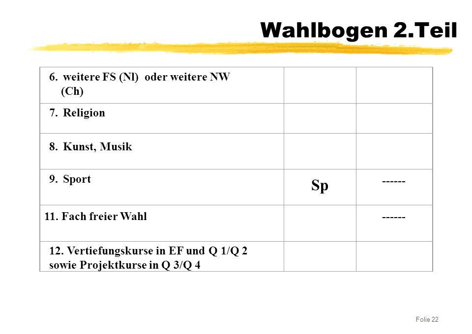 Folie 22 Wahlbogen 2.Teil 6. weitere FS (Nl) oder weitere NW (Ch) 7.Religion 8. Kunst, Musik 9.Sport Sp ------ 12. Vertiefungskurse in EF und Q 1/Q 2