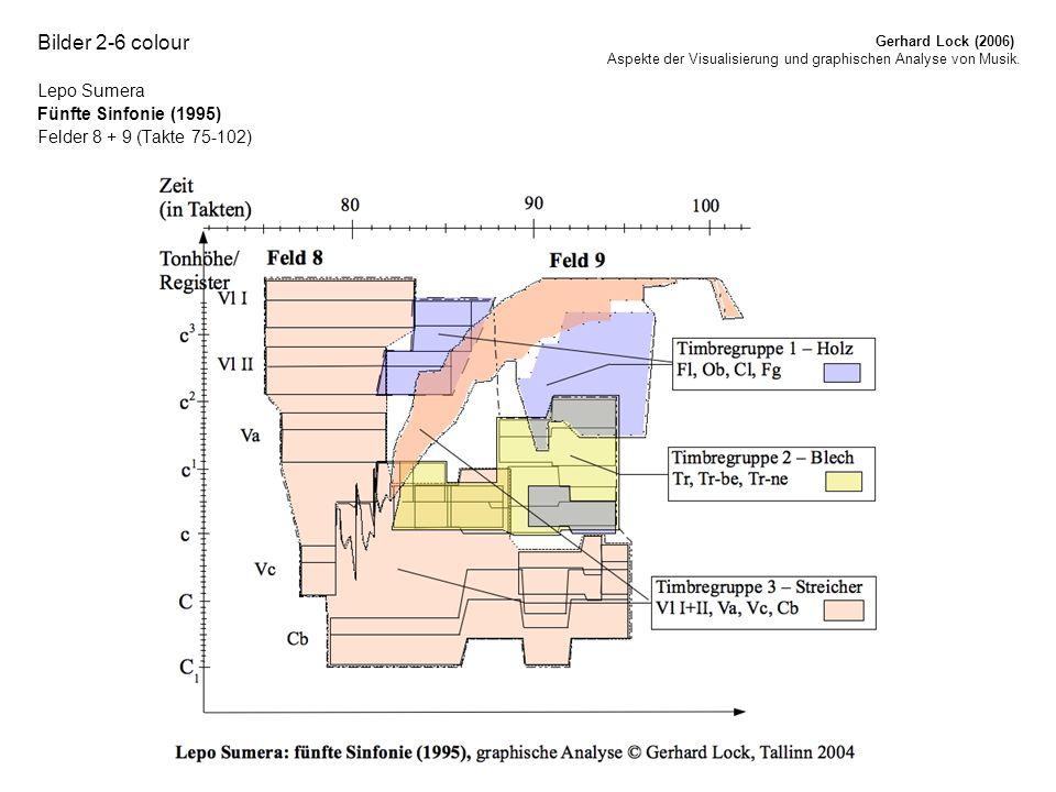 Lepo Sumera Fünfte Sinfonie (1995) Felder 8 + 9 (Takte 75-102) Gerhard Lock (2006) Aspekte der Visualisierung und graphischen Analyse von Musik.