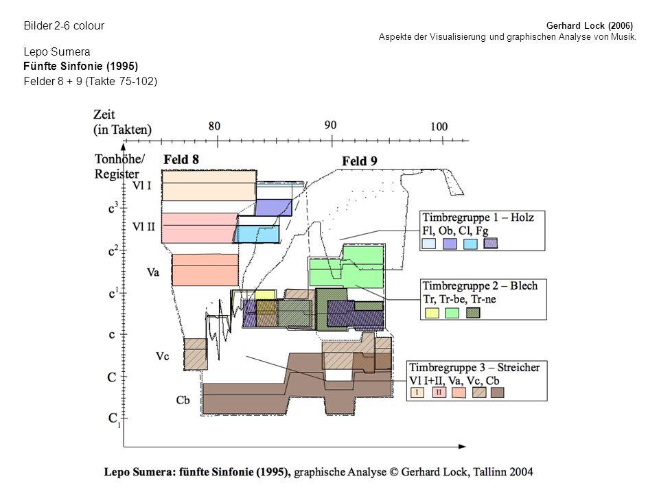 Bilder 2-6 colour Lepo Sumera Fünfte Sinfonie (1995) Felder 8 + 9 (Takte 75-102) Gerhard Lock (2006) Aspekte der Visualisierung und graphischen Analyse von Musik.