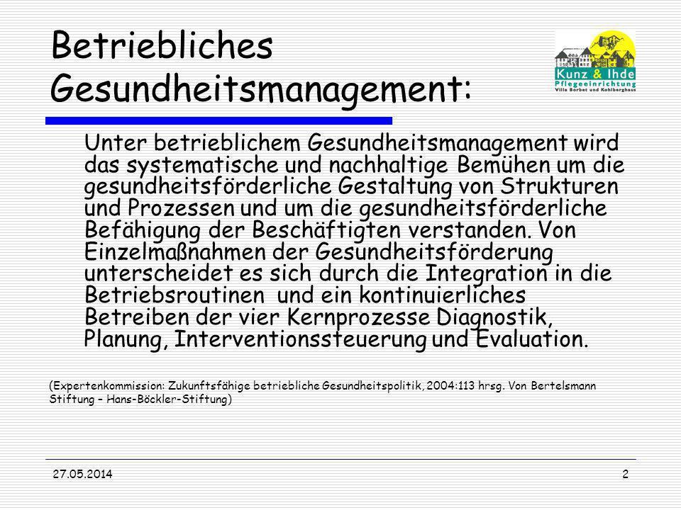 27.05.20142 Betriebliches Gesundheitsmanagement: Unter betrieblichem Gesundheitsmanagement wird das systematische und nachhaltige Bemühen um die gesun