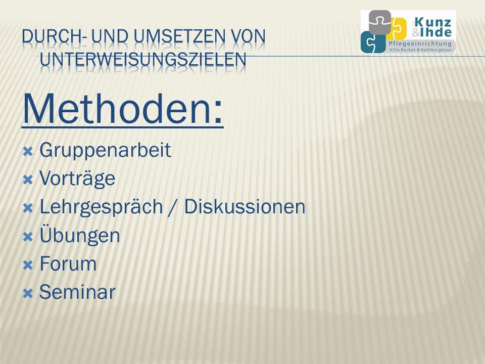 Methoden: Gruppenarbeit Vorträge Lehrgespräch / Diskussionen Übungen Forum Seminar