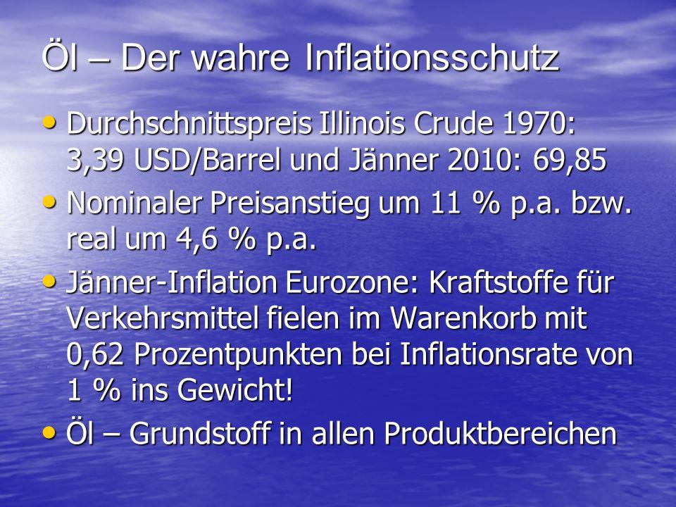 Öl – Der wahre Inflationsschutz Durchschnittspreis Illinois Crude 1970: 3,39 USD/Barrel und Jänner 2010: 69,85 Durchschnittspreis Illinois Crude 1970: