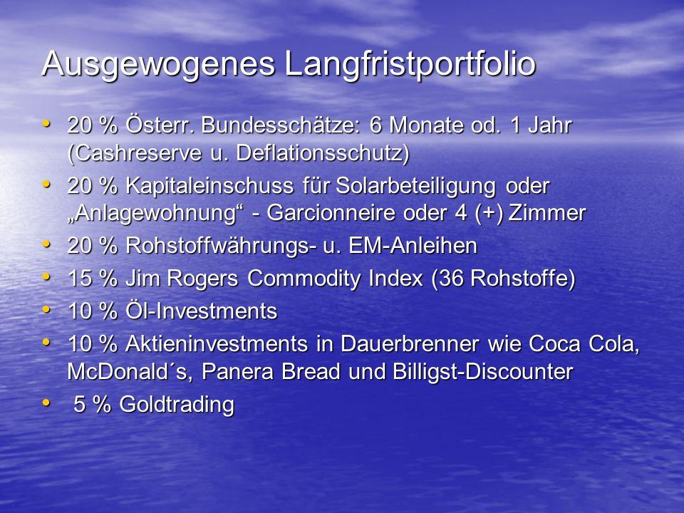 Ausgewogenes Langfristportfolio 20 % Österr. Bundesschätze: 6 Monate od. 1 Jahr (Cashreserve u. Deflationsschutz) 20 % Österr. Bundesschätze: 6 Monate