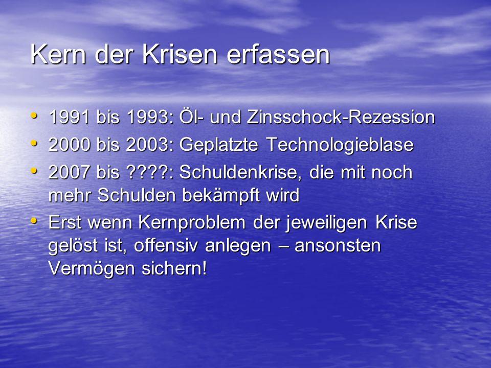 Kern der Krisen erfassen 1991 bis 1993: Öl- und Zinsschock-Rezession 1991 bis 1993: Öl- und Zinsschock-Rezession 2000 bis 2003: Geplatzte Technologieb