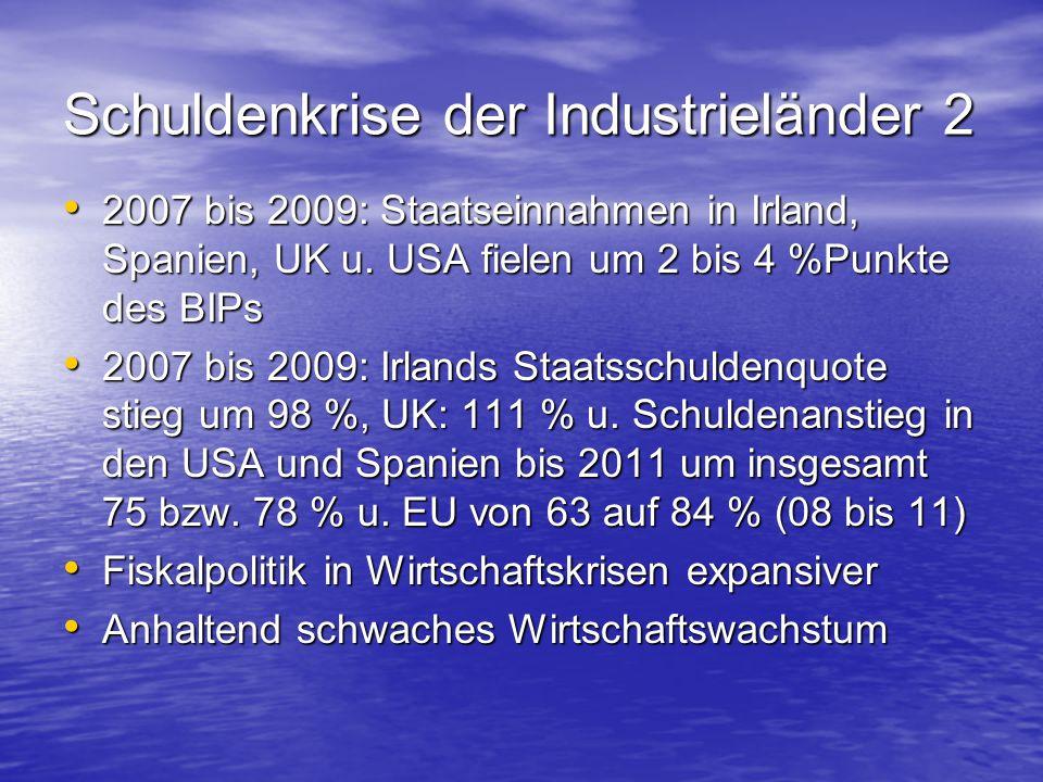 Schuldenkrise der Industrieländer 2 2007 bis 2009: Staatseinnahmen in Irland, Spanien, UK u. USA fielen um 2 bis 4 %Punkte des BIPs 2007 bis 2009: Sta