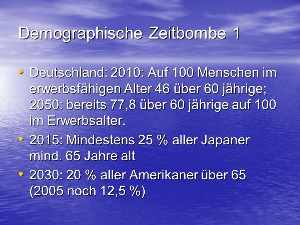Demographische Zeitbombe 1 Deutschland: 2010: Auf 100 Menschen im erwerbsfähigen Alter 46 über 60 jährige; 2050: bereits 77,8 über 60 jährige auf 100