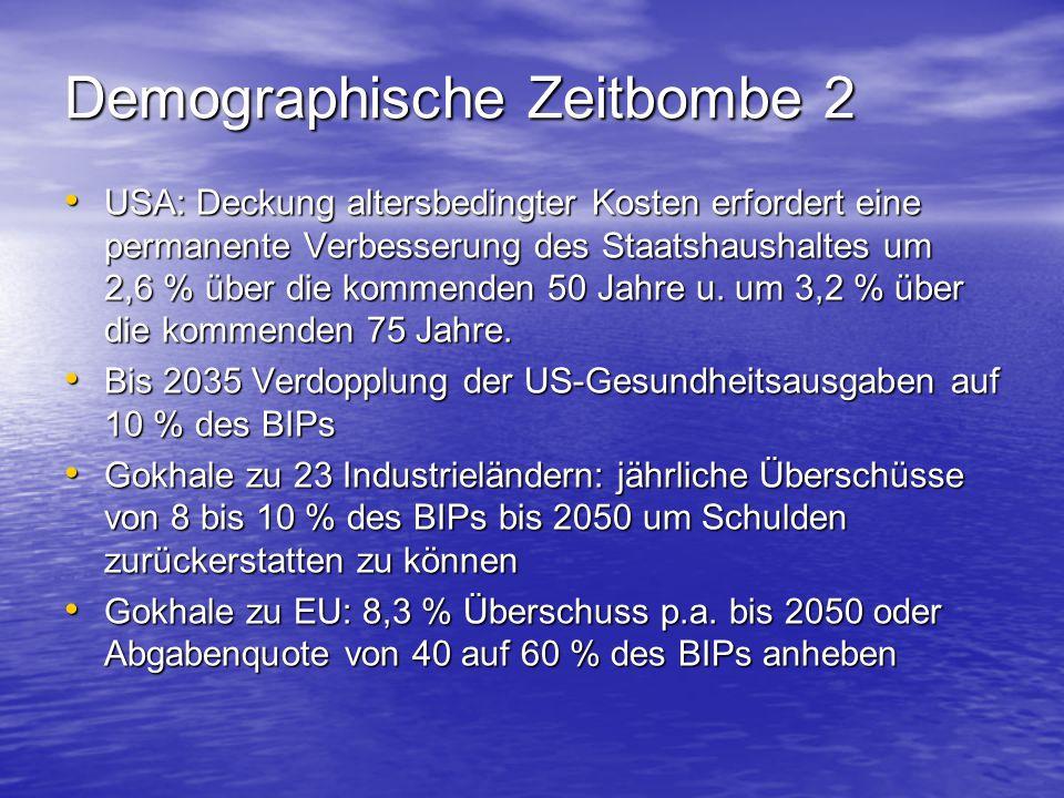 Offizielle plus ausgelagerte Staatsschulden- Quoten laut Jagadeesh Gokhale Spanien: 244 % Spanien: 244 % Irland: 405 % Irland: 405 % Deutschland: 434 % Deutschland: 434 % UK: 442 % UK: 442 % Frankreich: 549 % Frankreich: 549 % Griechenland: 875 % Griechenland: 875 % USA: 890 % USA: 890 %