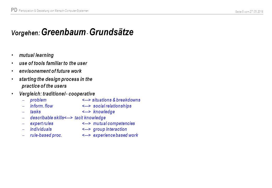 PD Partizipation & Gestaltung von Mensch-Computer-Systemen Seite 8 vom 27.05.2014 Vorgehen: Greenbaum - Grundsätze mutual learning use of tools famili
