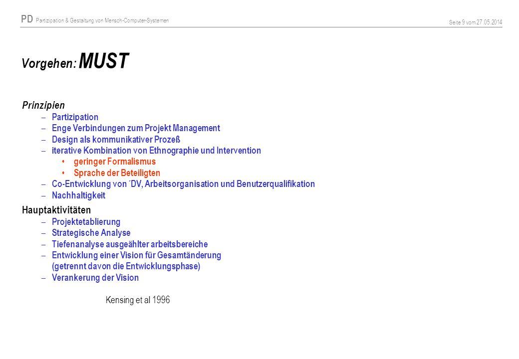 PD Partizipation & Gestaltung von Mensch-Computer-Systemen Seite 9 vom 27.05.2014 Vorgehen: MUST Prinzipien – Partizipation – Enge Verbindungen zum Pr