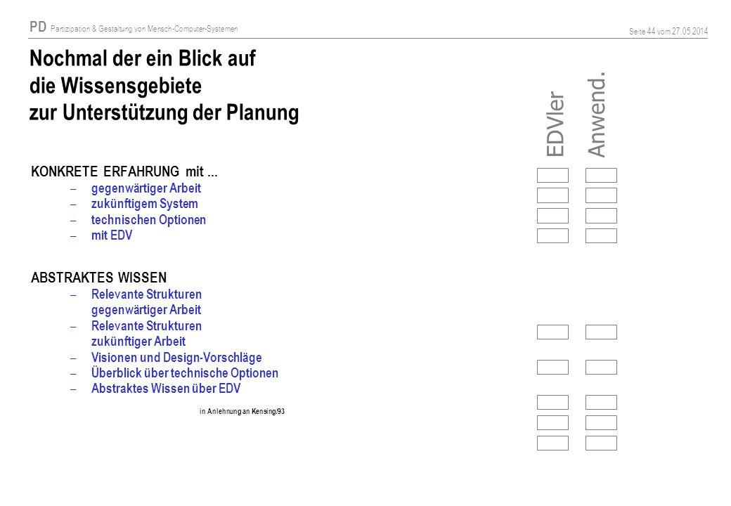 PD Partizipation & Gestaltung von Mensch-Computer-Systemen Seite 44 vom 27.05.2014 Nochmal der ein Blick auf die Wissensgebiete zur Unterstützung der Planung KONKRETE ERFAHRUNG mit...