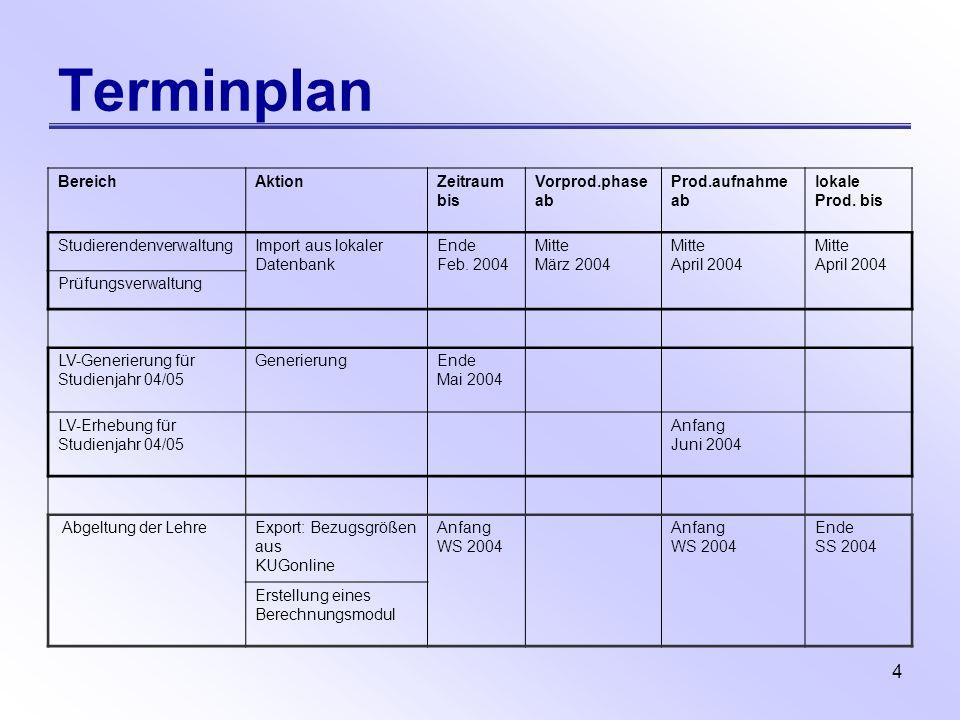 5 Status - Implementierung Organisationsmodul Zusammenarbeit mit Herrn Vizerektor Dr.