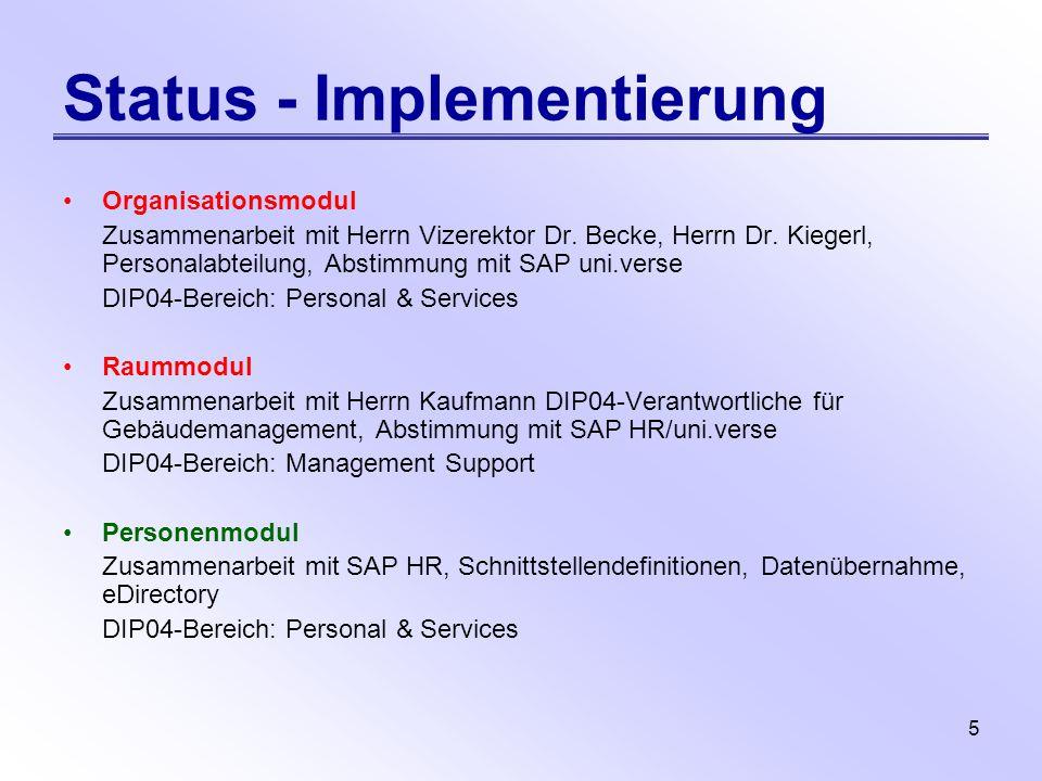 5 Status - Implementierung Organisationsmodul Zusammenarbeit mit Herrn Vizerektor Dr. Becke, Herrn Dr. Kiegerl, Personalabteilung, Abstimmung mit SAP