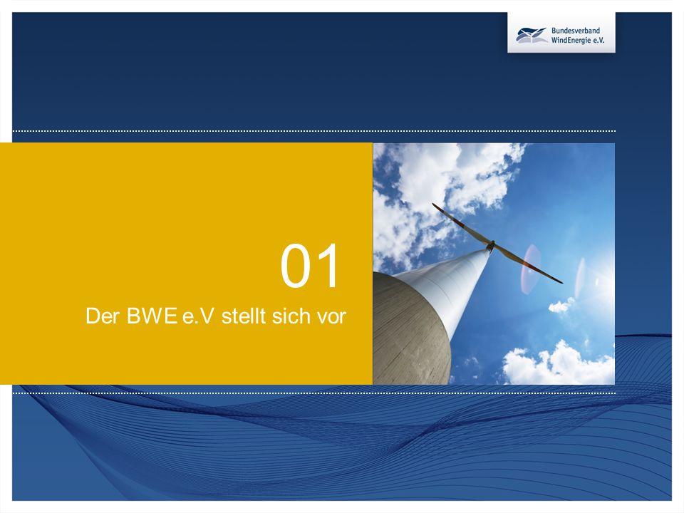 01 | Bundesverband WindEnergie e.V.