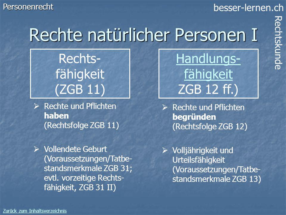 besser-lernen.ch Rechtskunde Zurück zum Inhaltsverzeichnis 11 Rechte natürlicher Personen I Rechts- fähigkeit (ZGB 11)Personenrecht Rechte und Pflicht