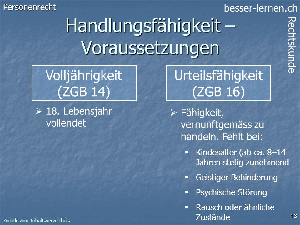besser-lernen.ch Rechtskunde Zurück zum Inhaltsverzeichnis 13 Handlungsfähigkeit – Voraussetzungen Volljährigkeit (ZGB 14)Personenrecht 18. Lebensjahr